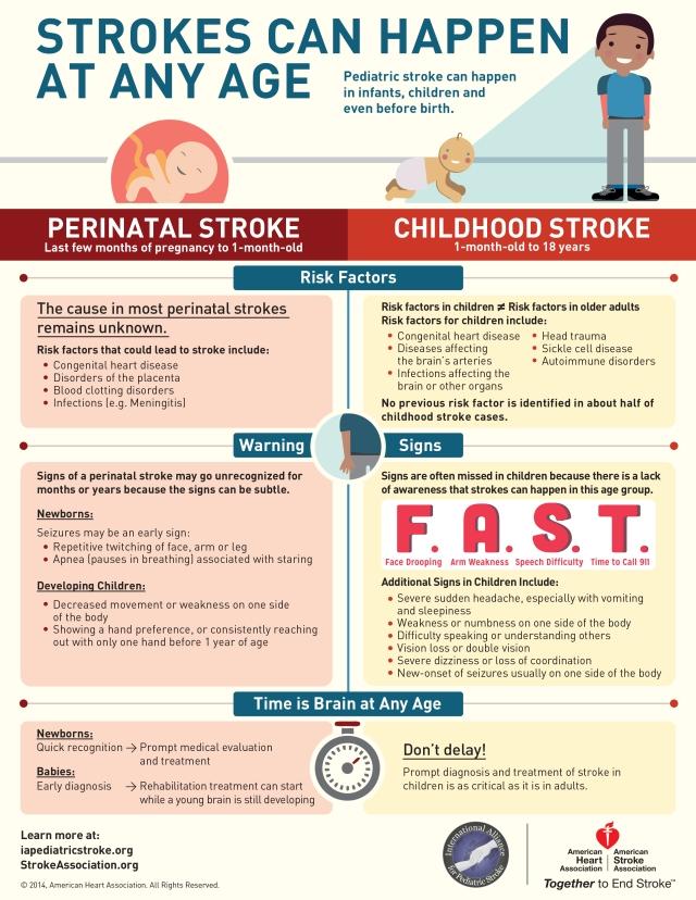 Criando247 PediatricStroke.jpg