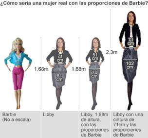 140311123744_barbie_comparison_464_spain